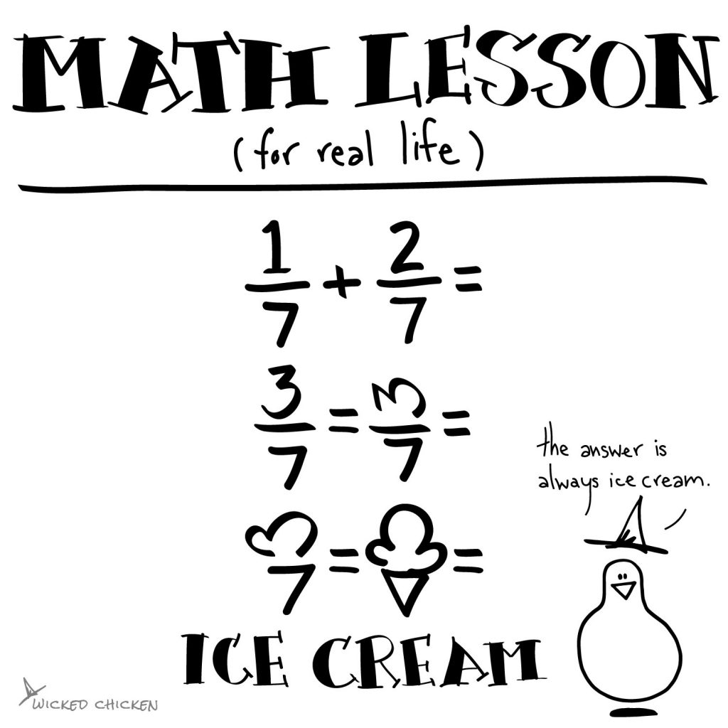 Math Lesson for Real Life
