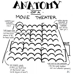 Anatomy of a Movie Theater