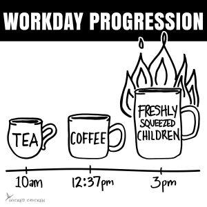 Workday Caffeine Progression