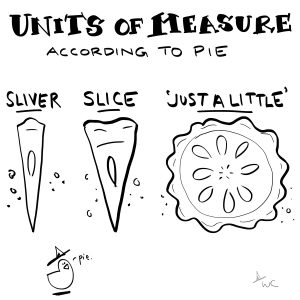 Units of Measure According to Pie